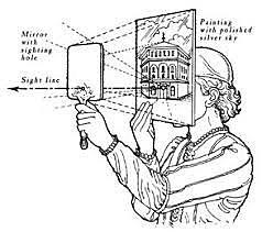 Brunelleschi estudia la perspectiva lineal