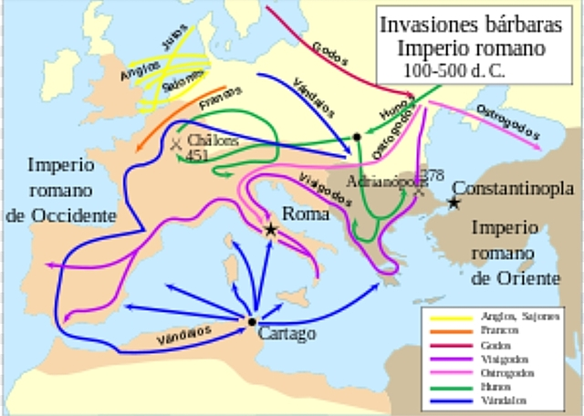 Periodo de invasión