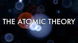 Timeline of Atomic Theory