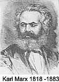 Mort de Karl Marx