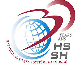Nacimiento del Sistema Armonizado (SA)