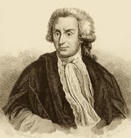 Electricity and Muscles ~ Guigi Galvani
