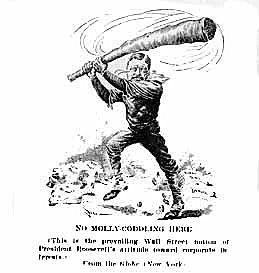 Trust Busting of Teddy Roosevelt