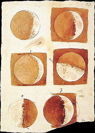 Los avances de Galileo Galilei