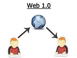 Inicio de la Web 1.0
