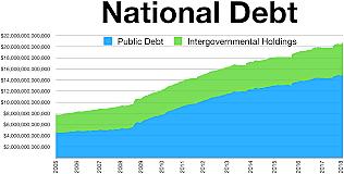 Jackson terminates national debt