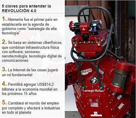Colombia epicentro de la 4ta Revolución Industrial