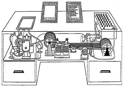 Diseño de máquina MEMEX