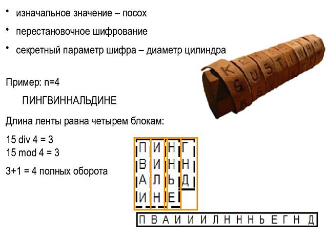 Скитала