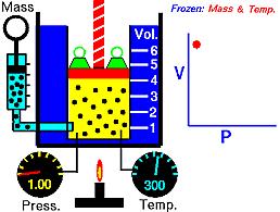 Dilatació dels gasos (Boyle)