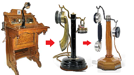 French Telephone