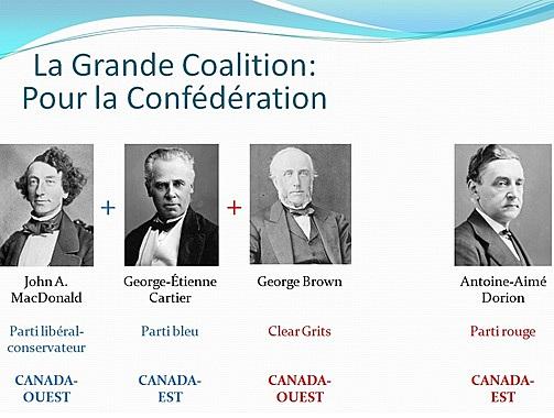 1) Grande Coalition