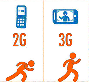 The First 3G Contract In The UK