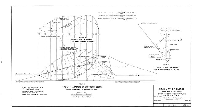 Publication of Soil Mechanics Design Manual on Seepage Control
