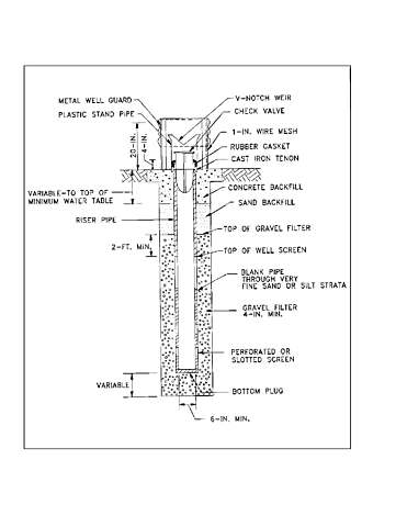 Design of Finite Relief Well Systems