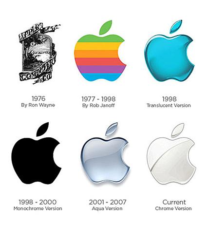 Création de Apple