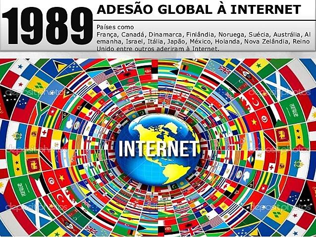 1989- Adesão global é internet