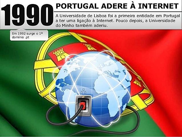 1990- Portugal adere á Internet