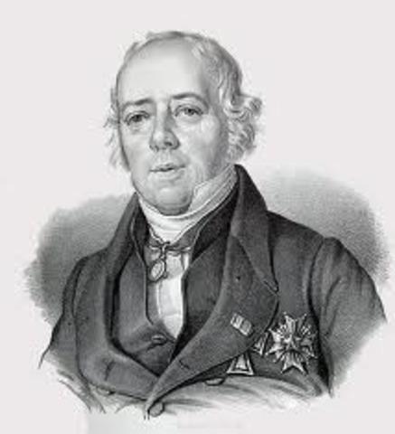 Danes Hans Oersted