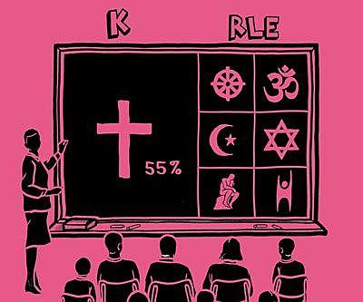 Kristendommen i skolen
