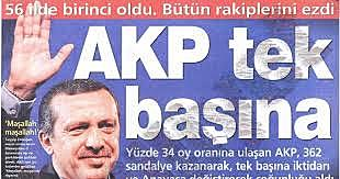 AKP wins the elections