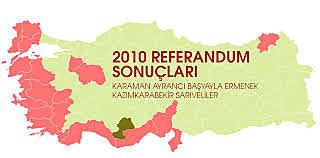 Constitutional referendum