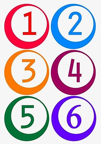 Seis funciones del marketing