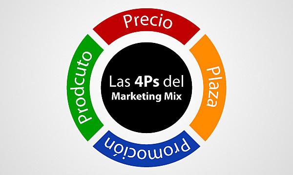 """Mc Carthy publica """"Marketing básico"""""""