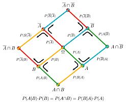 Aporte Thomas Bayes