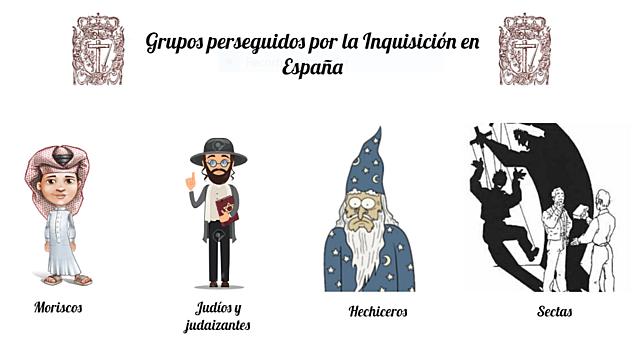 Implantación de la Inquisición