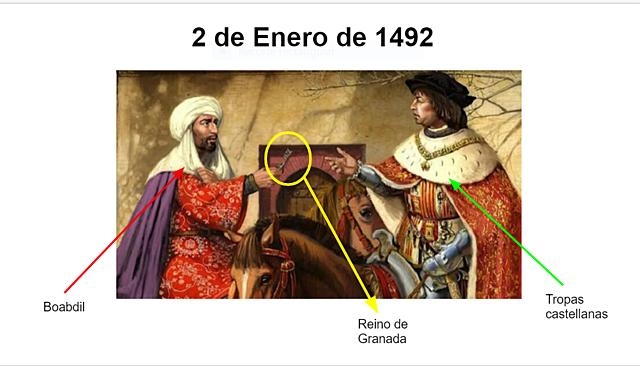 La caída de Granada
