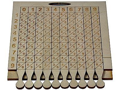 Cronología de la historia de la computadora 1614