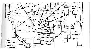 invention et programmation du concept d'hypertexte