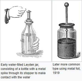 German physicist Ewald Georg von Kleist and Dutch scientist Pieter van Musschenbroek invented Leyden jars