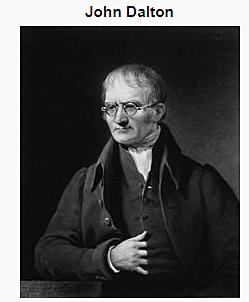 Atomic theory by John Dalton