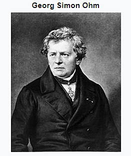 German physicist Georg Ohm introduced the concept of electrical resistance