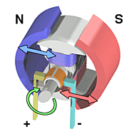 American scientist Joseph Henry in United States developed a prototype DC motor