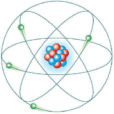 Orígenes de la mecánica cuántica y la evolución del modelo atómico timeline
