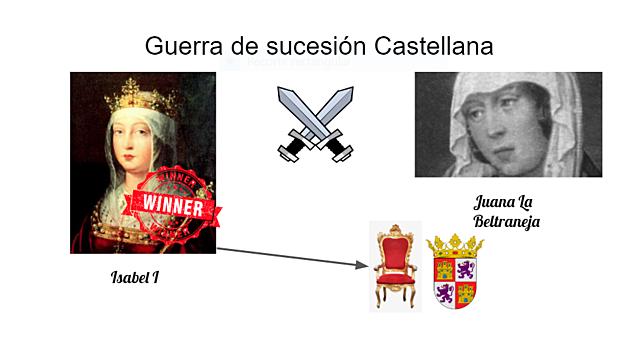 Guerra de sucesión tras la muerte de Enrique IV