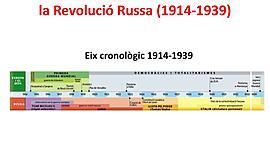 Eix 1914-1939 timeline