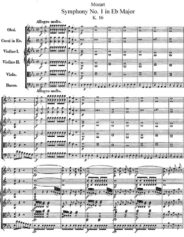 Mozart Composed His First Symphony