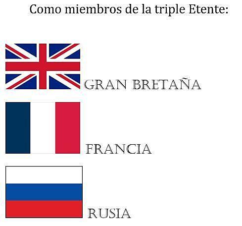 La Triple Entesa França