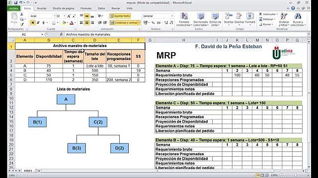 Introducción de MRP
