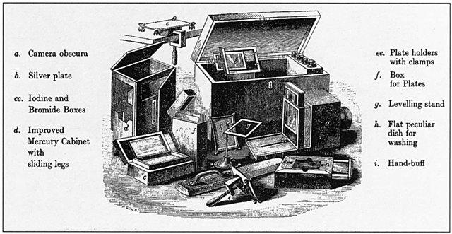Daguerre's Process Announced