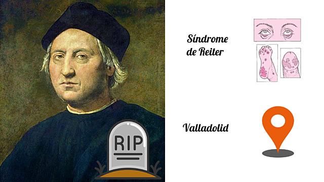 Muerte Cristóbal Colón