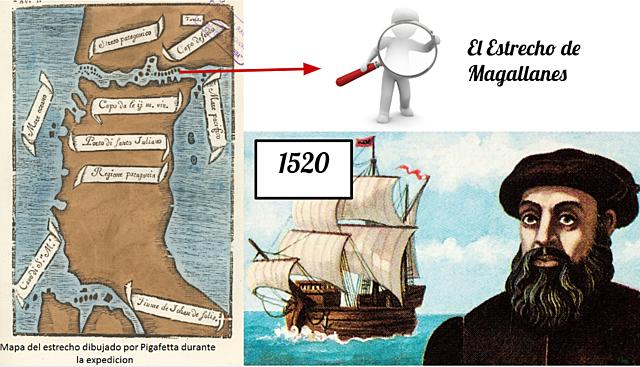 Descubrimiento del Estrecho de Magallanes
