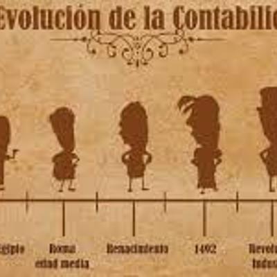 LINEA DE TIEMPO SOBRE LA CONTABILIDAD timeline