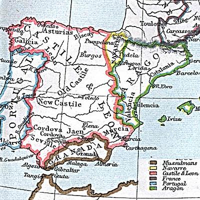 Espanya al segle XIX timeline