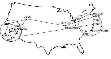 Междууниверситетская сеть  NSFNet