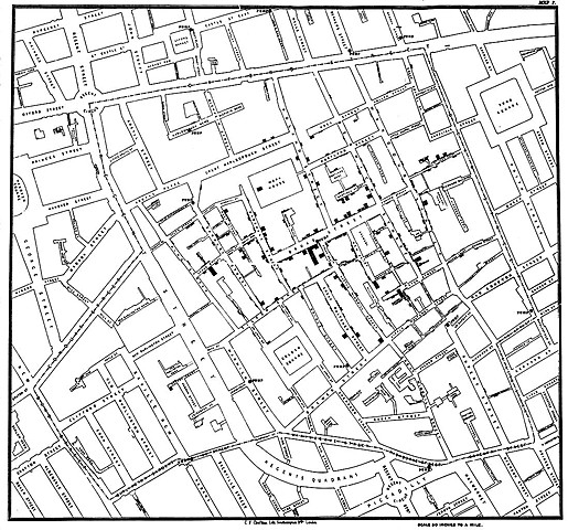 Cholera Outbreak London